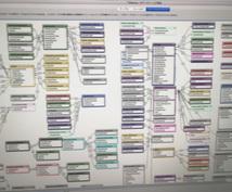 FileMakerProのファイル統合します FileMakerProのファイル統合します