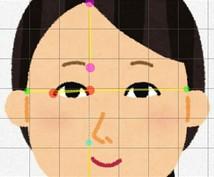 お客様の顔を客観的に分析します 自分の顔の審美的改善点が分からないあなたへ