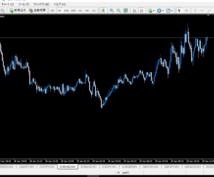 通貨ペア表示(大)インジケータであります MT4の見にくい通貨ペア名を大きく表示するインジケータです。