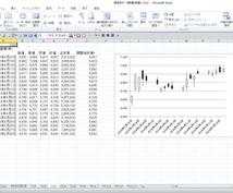 株価時系列データを取得し、チャート化できます 。最大100銘柄。指定期間が設定可能。機能特化型で安価です♪