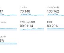ブログのスマホの記事下でサイトを宣伝します (^o^) 月間10万PV!試用可能!3万回表示保証!