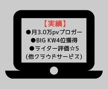 KW選定+リサーチ+プロがSEOライティングします 企業案件経験アリ/実績ある筆者が1文字1.5円で記事作成