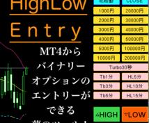 MT4チャートからバイナリーがエントリーできます MT4内のボタンをクリックするだけで指定モードで簡単売買!