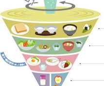 簡単コンビニでも出来る!健康的な食事習慣を教えます 管理栄養士・元コンビニ商品開発。あなたの生活に合わせて提案。