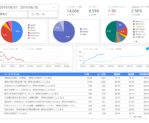 無料お試し有)あなたが持つデータを可視化します YouTube・ブログのアクセスなど様々なデータを分析