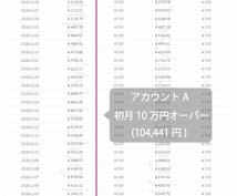 バズビデオで初月から10万円を稼いだコツを教えます 1アカで毎月20万円を稼ぎ続けている「生きた知識」をあなたに