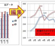 Microsoft Excel(エクセル)の表・グラフをわかりやすく、ご要望どおり書き換え!