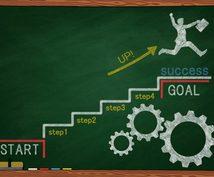 副業から起業出来る方法教えます 60分で効率的な起業までの道筋をお伝えします。