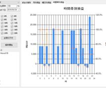 バイナリーオプション用のインディケータを公開します 独自に開発したオリジナルのインディケータです