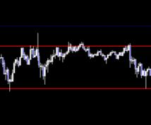 FXチャートの的確な売買ポイントがわかります 私の使用しているテンプレ、使用方法を説明いたします!