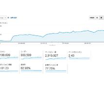 1日3回以上20日間ツイッターで広告をつぶやきます 【販売実績800件】フォロワー3.5万人に20日間拡散♪
