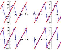 線形常微分方程式・フーリエ級数の疑問を解決します 現役の理系学生がサポートします!