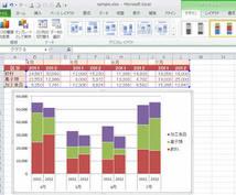 Excelなどでの資料作成します デザイン性に優れた見やすくまとまりのある資料が必要な方。
