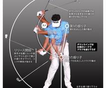 あなたのゴルフの練習メニュー考えます ゴルフの上達に悩んでいる方、もっと上手くなりたい方