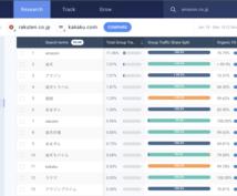 有料版SimilarWebProデータを提供します 競合サイトの動向・対策状況が気になっている方向け!丸裸に!