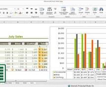 DCFでValuationのExcel作成します 事業や株式の時価評価が求められた時、相談乗ります、作成します