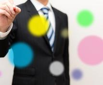 社内のチームワークの改善提案します 社内のマネジメントで悩んでいる新人管理職者の方向け