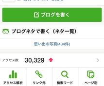 あなたのブログが1日3万アクセスになったら…。