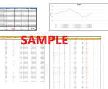 バイナリーオプションシミュレーターと成績表作ります 本当の勝率がわかるシミュレーターと今後の成績予想を見える化!