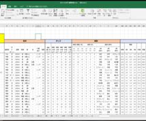 競馬重賞レースのExcelファイル出品します 過去のデータやオッズを自分で分析して買い目を決めたい人へ☺︎