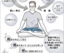 瞑想と禅と般若心経を学び心を楽にします ストレスから解放され、生きる意味が分かります。
