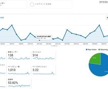 ブログに濃い読者を集めるSNSの攻略法を教えます こうして私はSNS集客で濃い読者を集める事が出来ました。