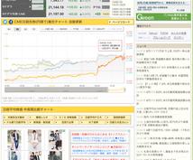 チャートの見方についてレクチャーします 先物取引、FX、バイナリーで使うチャート分析教えます♪