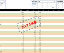エクセルでオリジナル帳票、定型帳票を作成します エクセル関数を駆使してデータの見える化!お手伝いします。