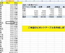 最短1時間*で、Excel(エクセル)データを見やすく、おまとめ!