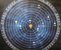ヘリオセントリック星よみのセッションいたします ☆ありのままのあなたで楽に生きられる方向性を見つけます