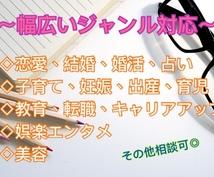10記事20000円〜質のいい記事を作成します ブログ初心者の方にオススメ!まとめて納品、ブログ作成の相談◎