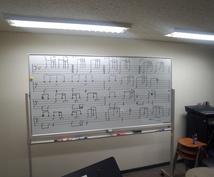 楽譜の読み方や記号の意味など教えます 楽器始めたけど楽譜読めない方に!