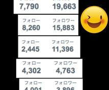 Twitter合計フォロワー数5万人で宣伝します 1日平均250人ほどフォロワー数が増え続けています♬