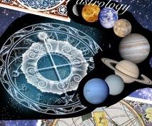 【西洋占星術】あなたの背中を押す恋愛相性占い。