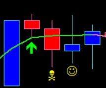 バイナリー用サインツールの勝率を計測&表示します バイナリーオプションで勝ちたいあなたへ!