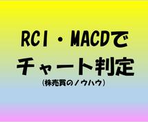 RCI MACDの儲かる法則を完全公開します !判定ソフトで簡単楽チン!独自の株チャート判定を教えます!