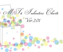 MT4(MTF)チャートを出品致します MT4 Indicators Chart Ver.2.01