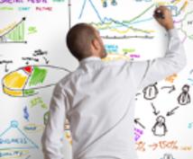 リスクが小さく完成度の高いビジネスモデルを教えます 失敗する要素を極力取り除いたビジネスモデルをお探しのあなたへ