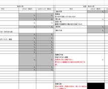 エクセルで青色申告の決算書準備表が簡単に作れます 確定申告時に青色申告決算書作成で困っている個人事業主さんへ