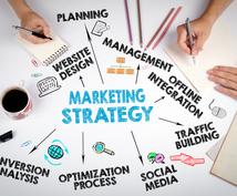 広告運用、webマーケティングをアドバイスします 広告の効果が悪い、不明点がある方などにオススメ