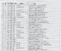 四柱推命開運カレンダー