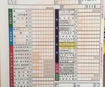 税金 申告の仕方で大違い!賢い確定申告方法教えます 相談実績1万件以上!申告の有無や仕方で税金が何万円も変わる!