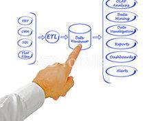 ASP.net + SQL Server が使えるレンタルサーバー