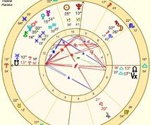 西洋占星術・タロットリーディングで心のモヤモヤをすっきりしませんか?!