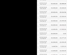 3週間で資金を500倍にしたノウハウ公開します 【ランキング1位獲得】残り1名限定半額&スペシャル特典付き