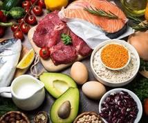 食事の栄養バランス考えます 食事管理をしたいけど何を食べていいかわからないあなたへ!