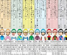 完全オリジナル競馬で普通より有利な掛け方を教えます 競馬のやり方がわからない損失が多い