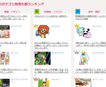 産業翻訳者が中国語から日本語に翻訳します
