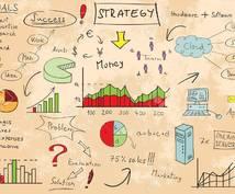 個人・企業様(お店)の集客をサポートします 実績多数!SNSチェックと改善点を早急に追及しまとめます