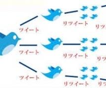 Twitterで自然にしつこく(笑)拡散します ツイッターで自然にしつこく(笑)拡散!!